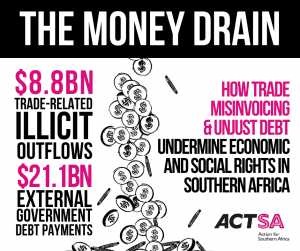 ACTSA The Money Drain graphic