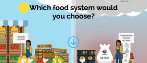 Which food system